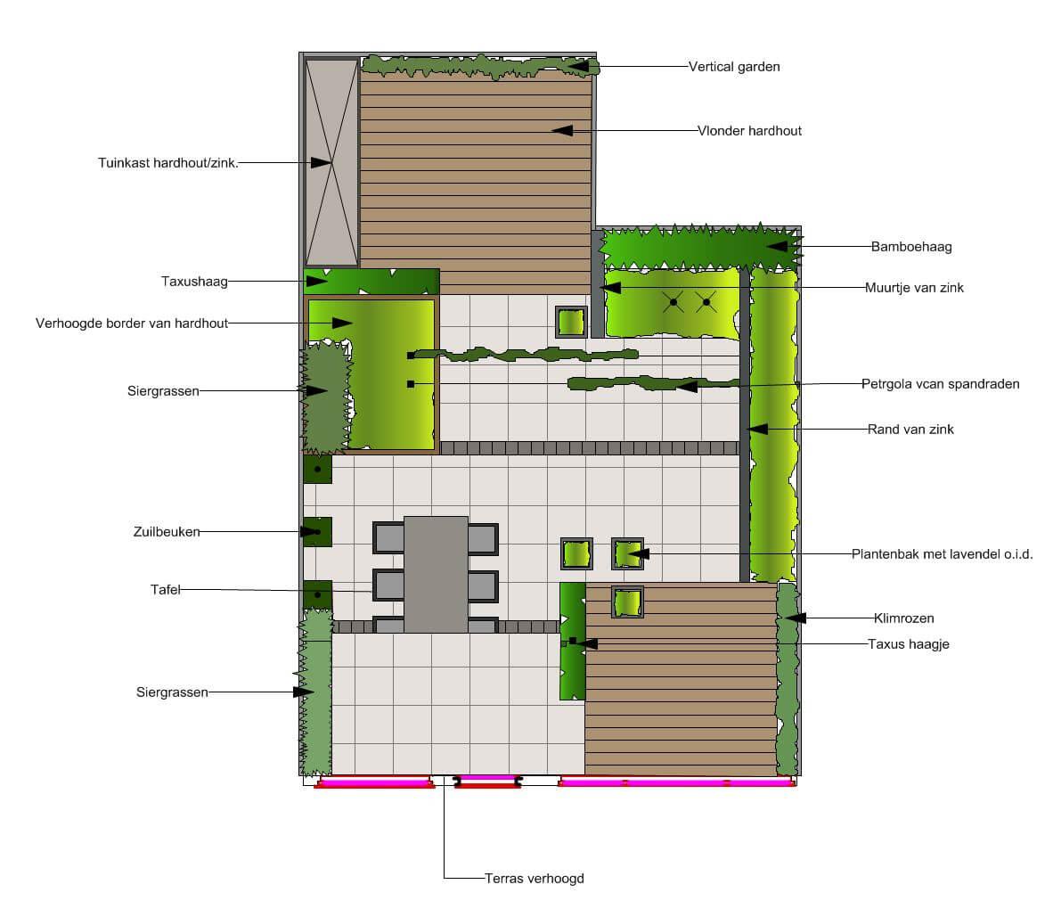Tuinontwerp voorbeelden greenart for Eenvoudige tuinontwerpen